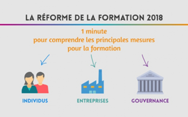 c2rp-video-reforme-formation-2018-v2.jpg