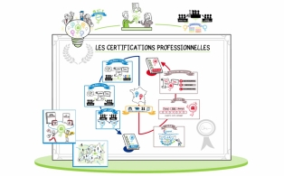 c2rp-copanef-video-certifications-professionnelles.jpg