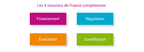 c2rp-dossier-reforme-missions-france-competences.jpg
