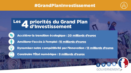 c2rp-gouvernement-priorites-grand-plan-investissement.jpg