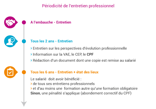 c2rp-dossier-reforme-entretien-professionnel.jpg