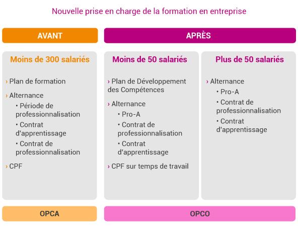 c2rp-dossier-reforme-prise-en-charge-formation-en-entreprise.jpg