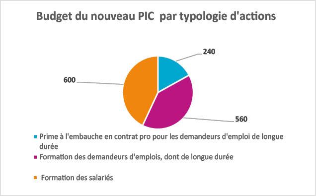 c2rp-pic-budget.jpg