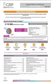c2rp-tendances-regionales-domaines-emploi-formation-tendances-regionales-2020.jpg